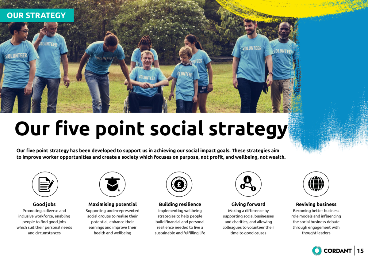 OUR STRATEGY  Our    ve point social strategy Our    ve point strategy has been developed to support us in achieving our s...