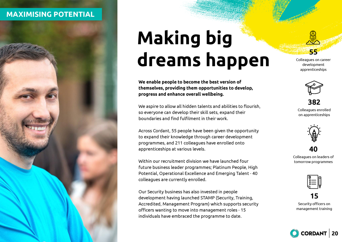MAXIMISING POTENTIAL  Making big dreams happen  55 Colleagues on career development apprenticeships  We enable people to b...