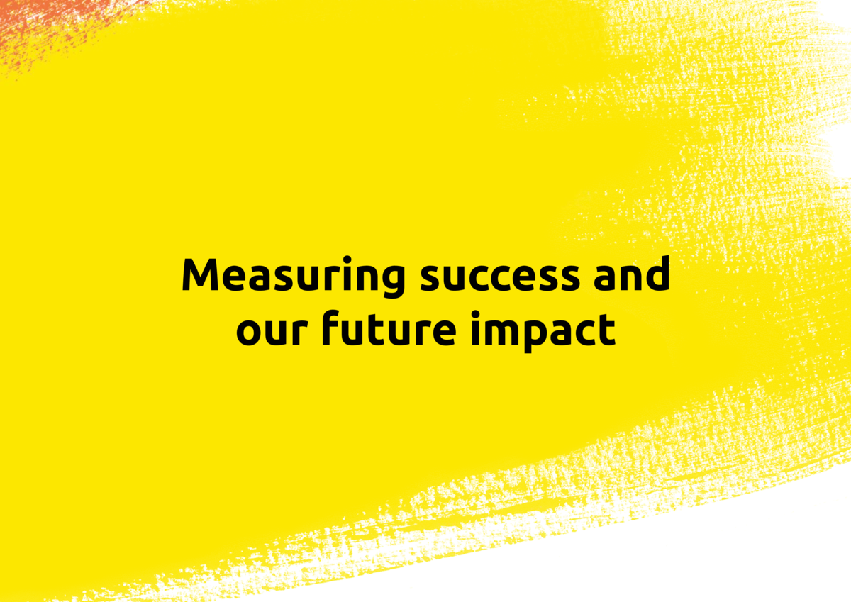 Measuring success and our future impact
