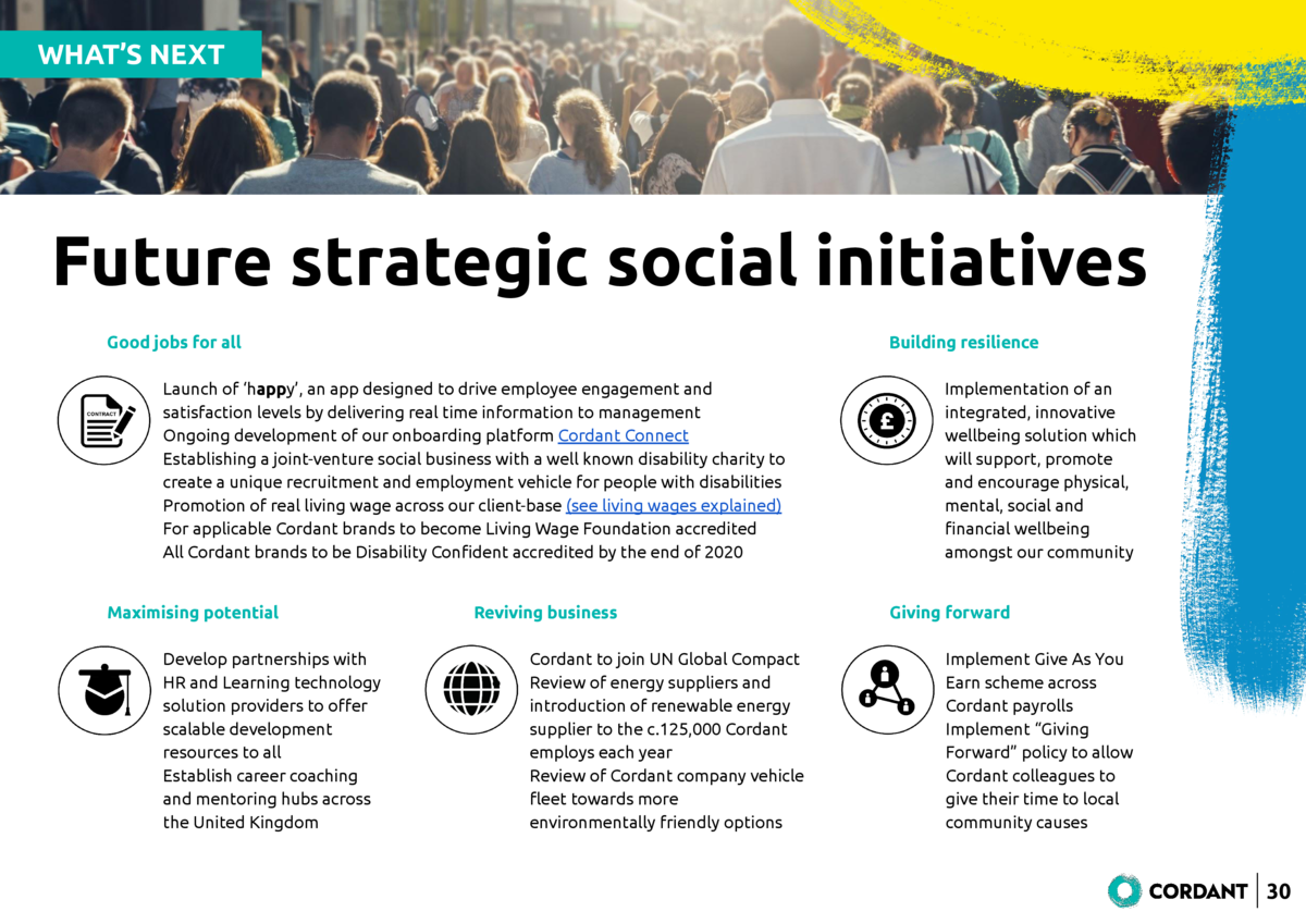 WHAT   S NEXT  Future strategic social initiatives Good jobs for all  Building resilience  Launch of    happy   , an app d...